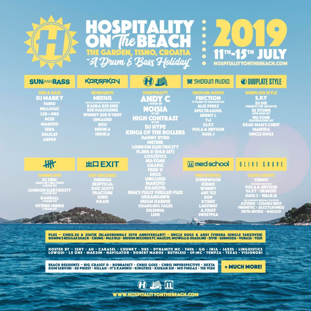 11 DJs to Reach at Hospitality On The Beach 2019 - Data